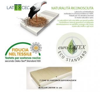 RUBBER IN SCHIUMA DI LATTICE 100%  CERTIFICATO